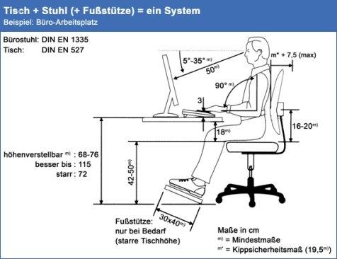 bundesanstalt arbeitsschutz buerostuhl ergonomie