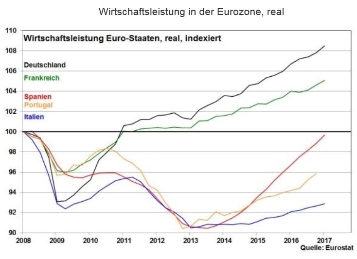 baader bank robert halver wirtschaft eurolaender